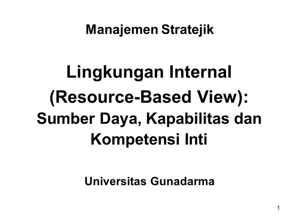 Lingkungan Internal (Resource-Based View):