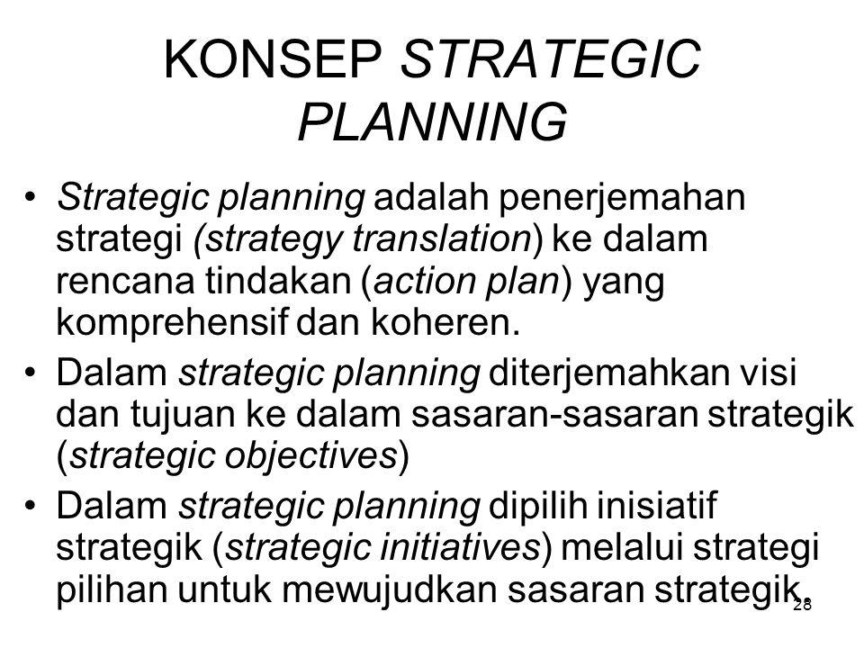 KONSEP STRATEGIC PLANNING