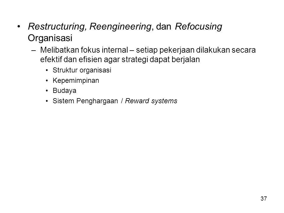 Restructuring, Reengineering, dan Refocusing Organisasi