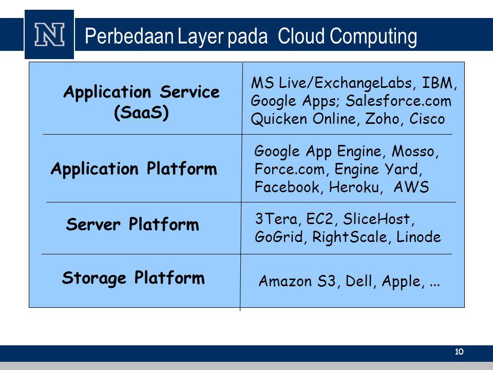 Perbedaan Layer pada Cloud Computing