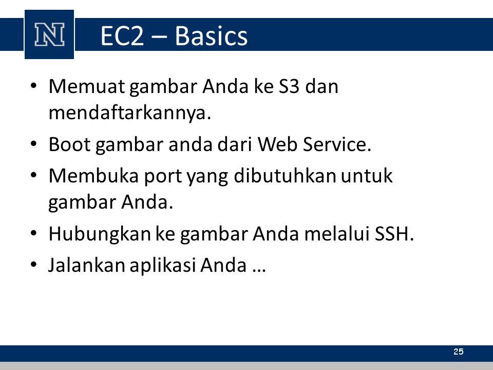 EC2 – Basics Memuat gambar Anda ke S3 dan mendaftarkannya.