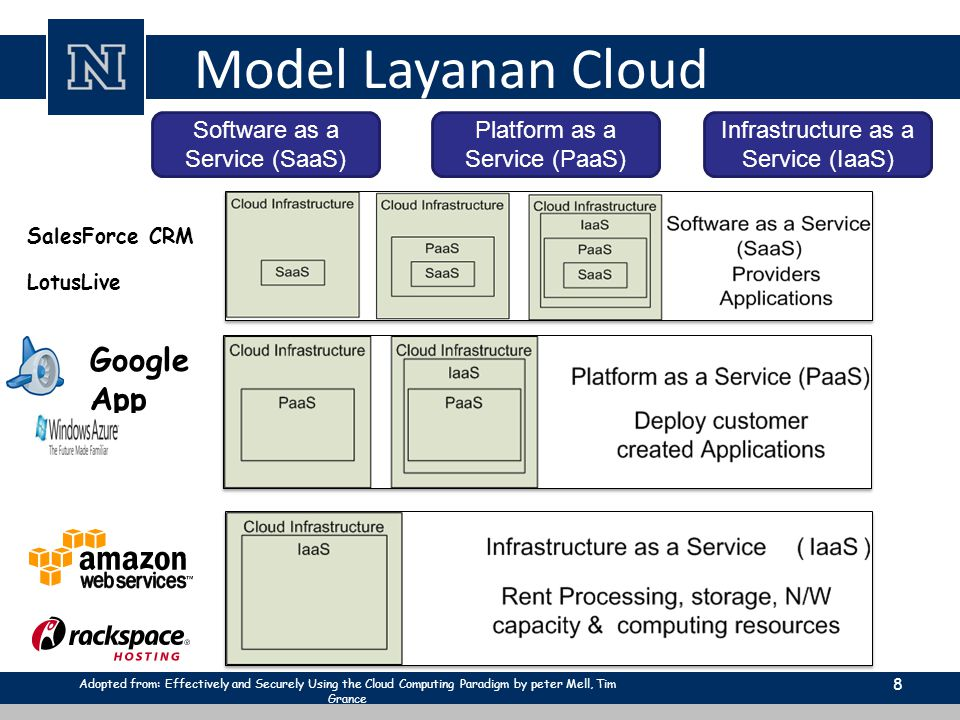 Model Layanan Cloud Google App Engine Software as a Service (SaaS)