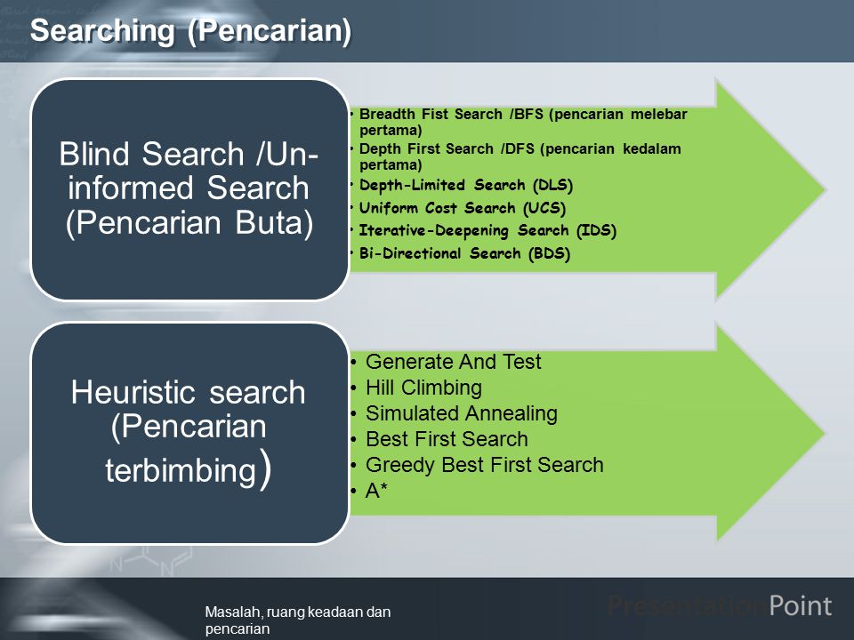 Searching (Pencarian)