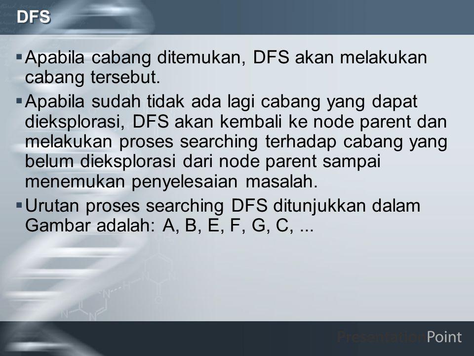 Apabila cabang ditemukan, DFS akan melakukan cabang tersebut.