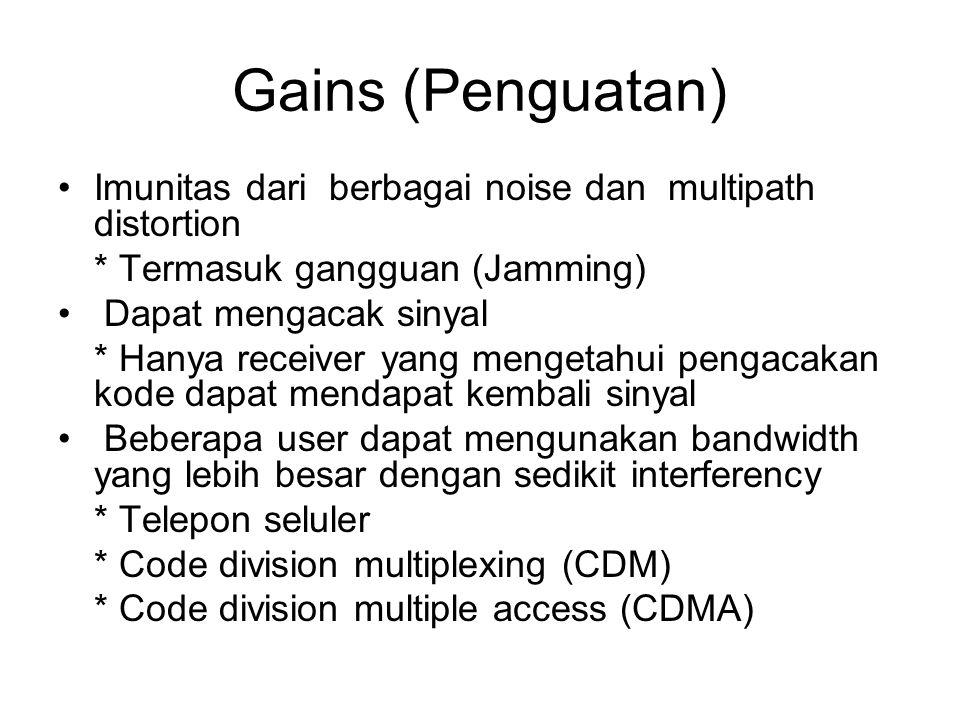 Gains (Penguatan) Imunitas dari berbagai noise dan multipath distortion. * Termasuk gangguan (Jamming)