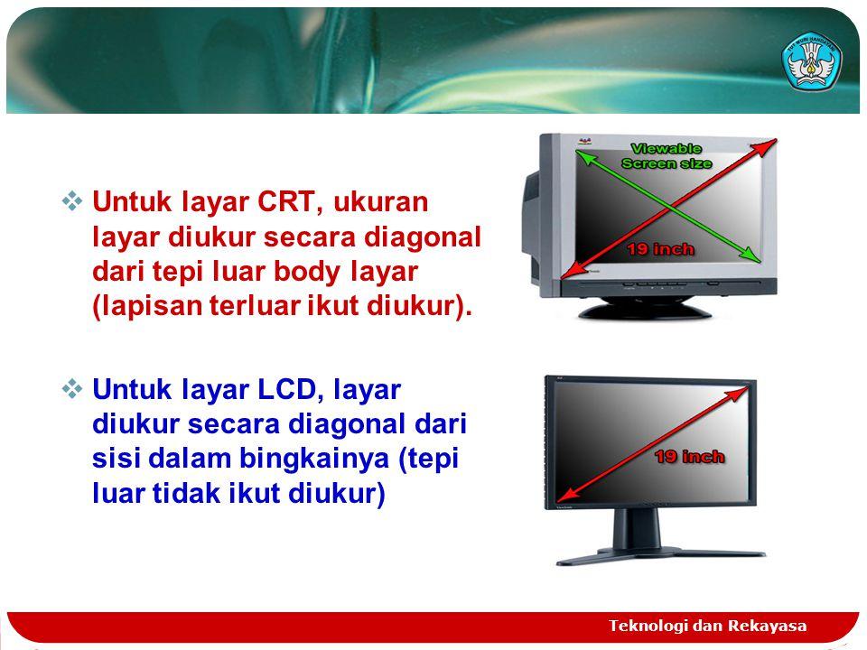 Untuk layar CRT, ukuran layar diukur secara diagonal dari tepi luar body layar (lapisan terluar ikut diukur).