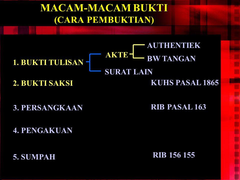 MACAM-MACAM BUKTI (CARA PEMBUKTIAN)