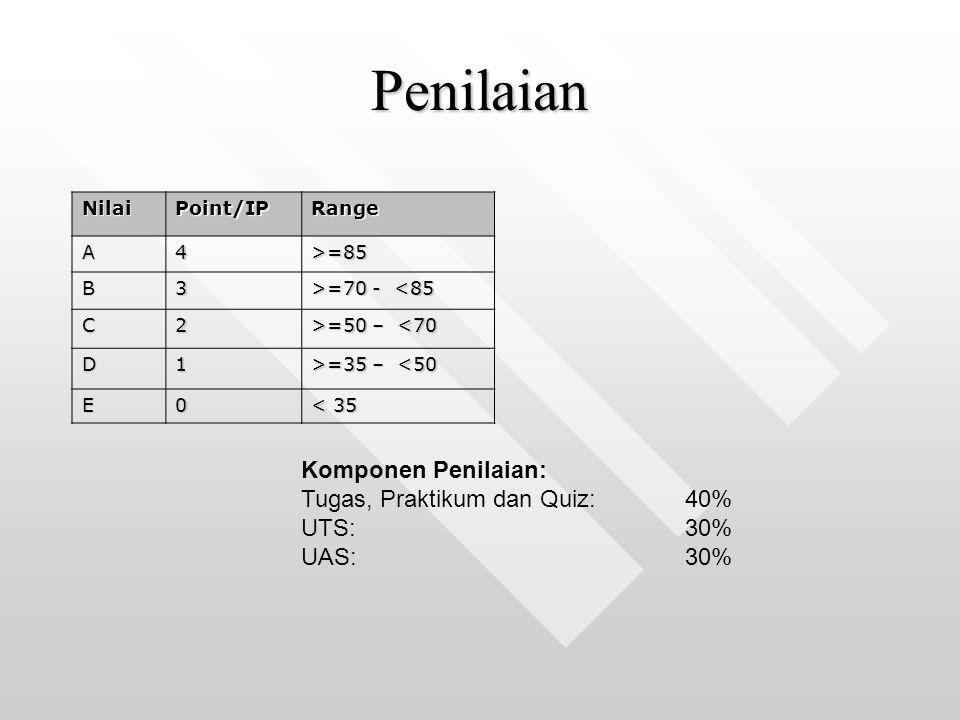 Penilaian Komponen Penilaian: Tugas, Praktikum dan Quiz: 40% UTS: 30%