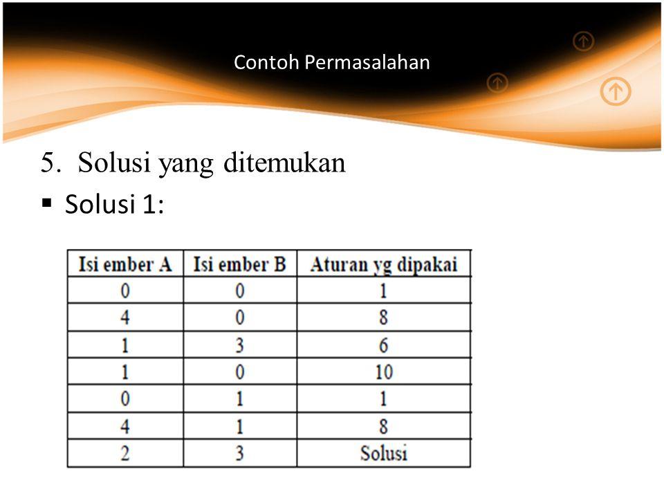 Contoh Permasalahan Solusi yang ditemukan Solusi 1: