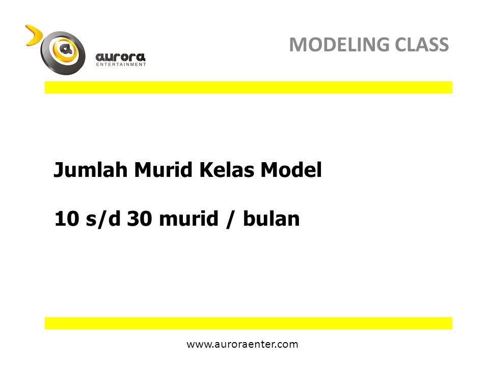 MODELING CLASS Jumlah Murid Kelas Model 10 s/d 30 murid / bulan