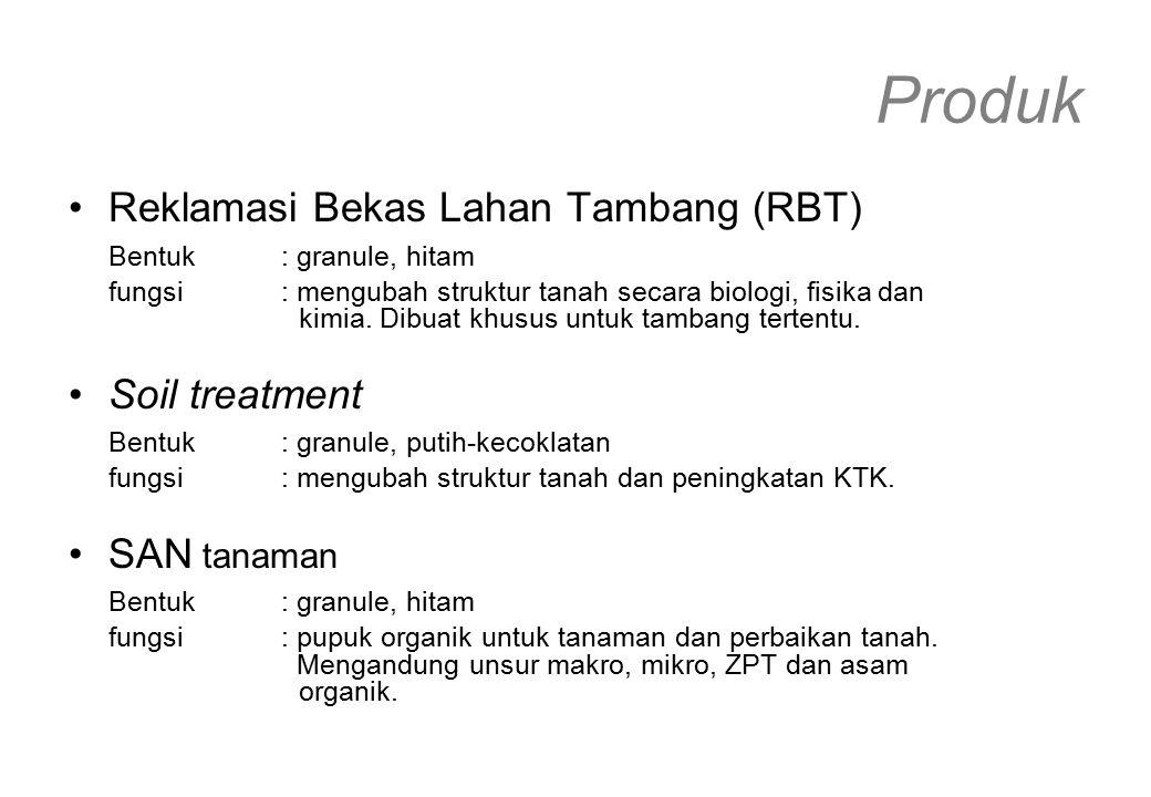 Produk Reklamasi Bekas Lahan Tambang (RBT) Soil treatment SAN tanaman