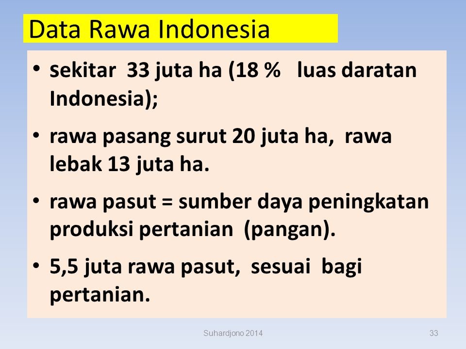 Data Rawa Indonesia sekitar 33 juta ha (18 % luas daratan Indonesia);