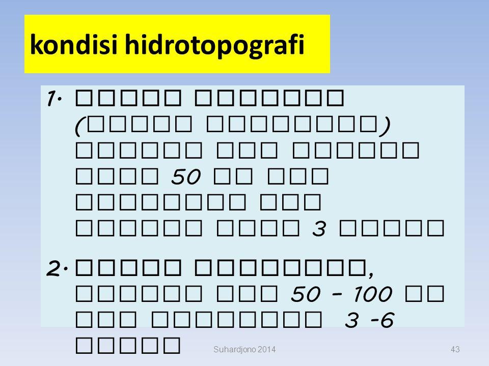 kondisi hidrotopografi