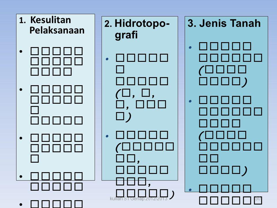 Pasang surut (A, B, C, dan D)