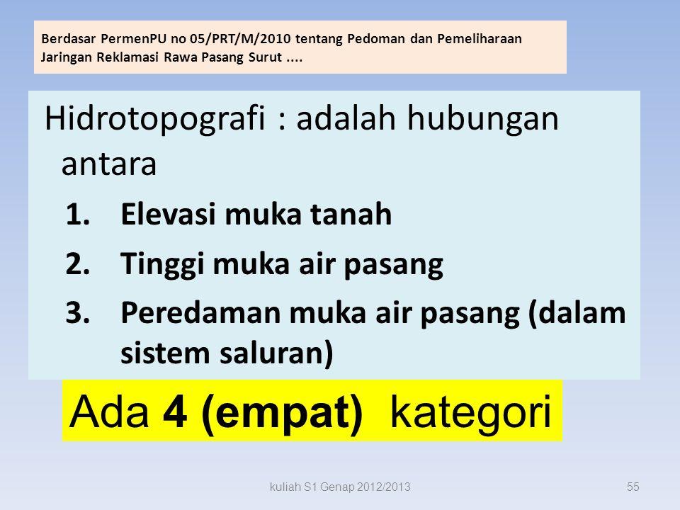 Ada 4 (empat) kategori Hidrotopografi : adalah hubungan antara