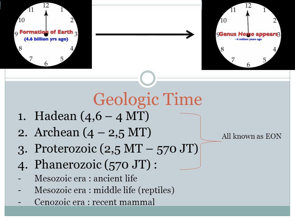 Geologic Time Hadean (4,6 – 4 MT) Archean (4 – 2,5 MT)