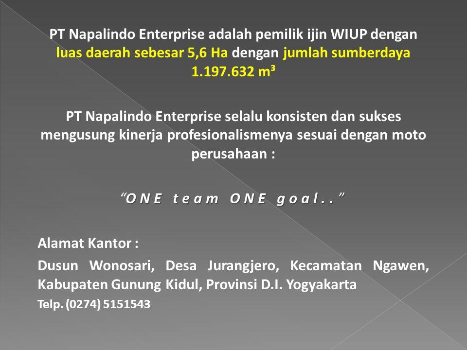 PT Napalindo Enterprise adalah pemilik ijin WIUP dengan luas daerah sebesar 5,6 Ha dengan jumlah sumberdaya 1.197.632 m³