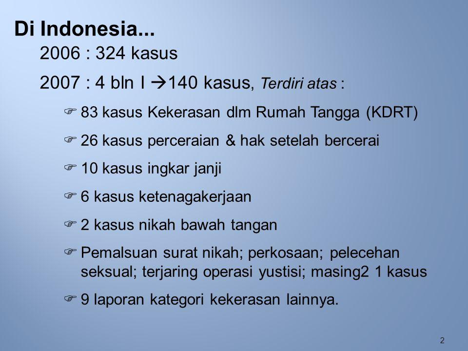 Di Indonesia... 2006 : 324 kasus. 2007 : 4 bln I 140 kasus, Terdiri atas : 83 kasus Kekerasan dlm Rumah Tangga (KDRT)