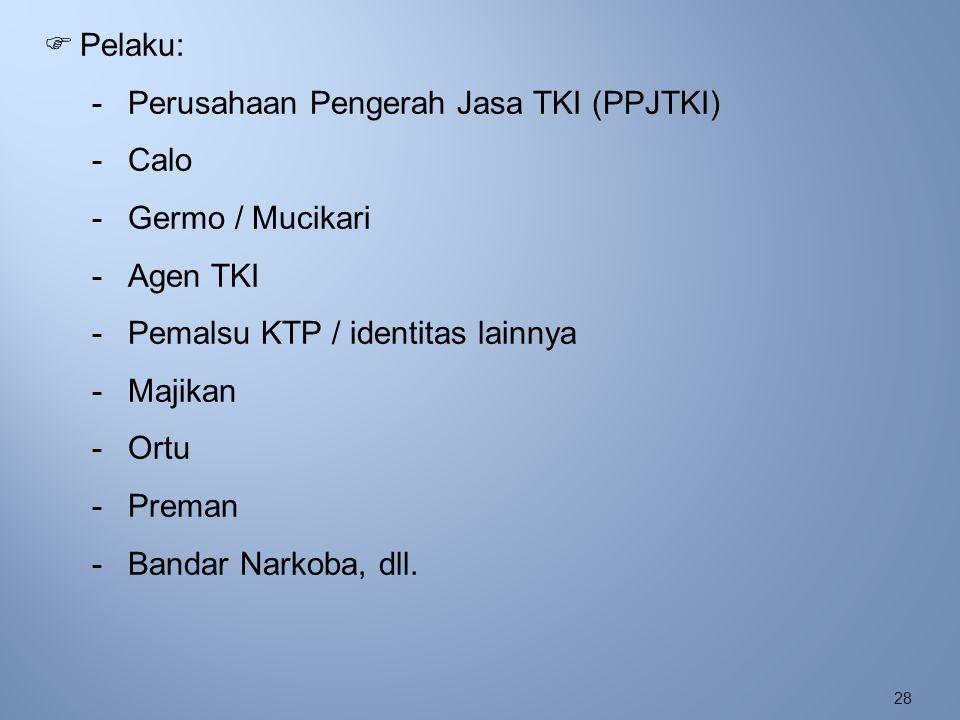Pelaku: Perusahaan Pengerah Jasa TKI (PPJTKI) Calo. Germo / Mucikari. Agen TKI. Pemalsu KTP / identitas lainnya.