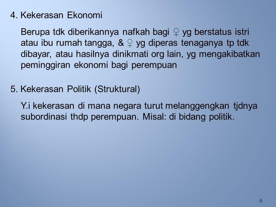 4. Kekerasan Ekonomi
