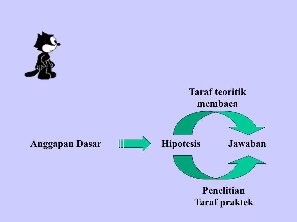Taraf teoritik membaca Anggapan Dasar Hipotesis Jawaban Penelitian Taraf praktek