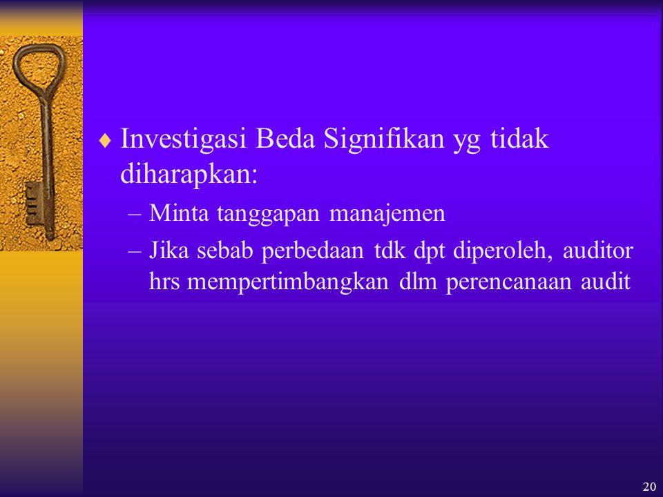 Investigasi Beda Signifikan yg tidak diharapkan: