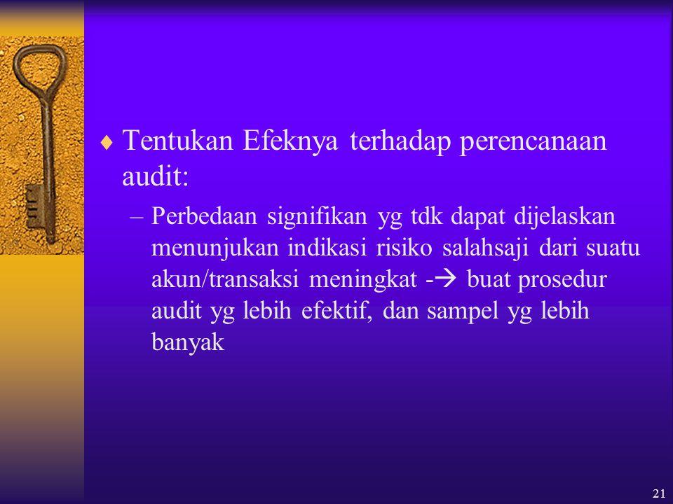 Tentukan Efeknya terhadap perencanaan audit: