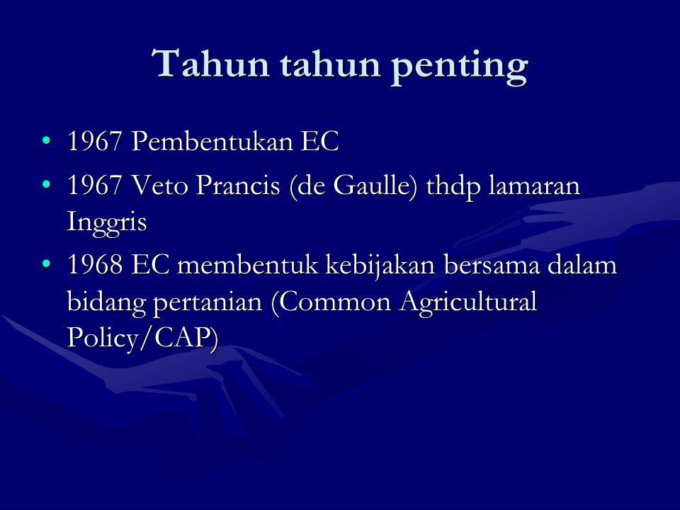 Tahun tahun penting 1967 Pembentukan EC