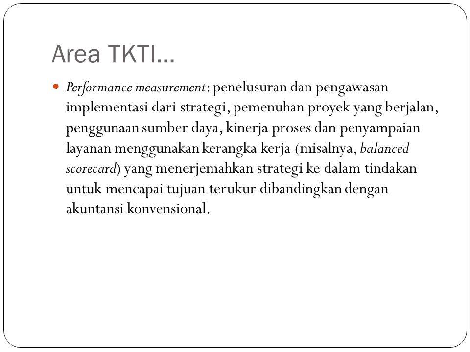 Area TKTI…
