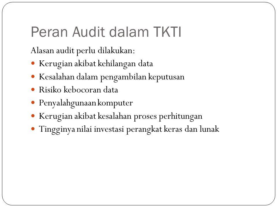 Peran Audit dalam TKTI Alasan audit perlu dilakukan: