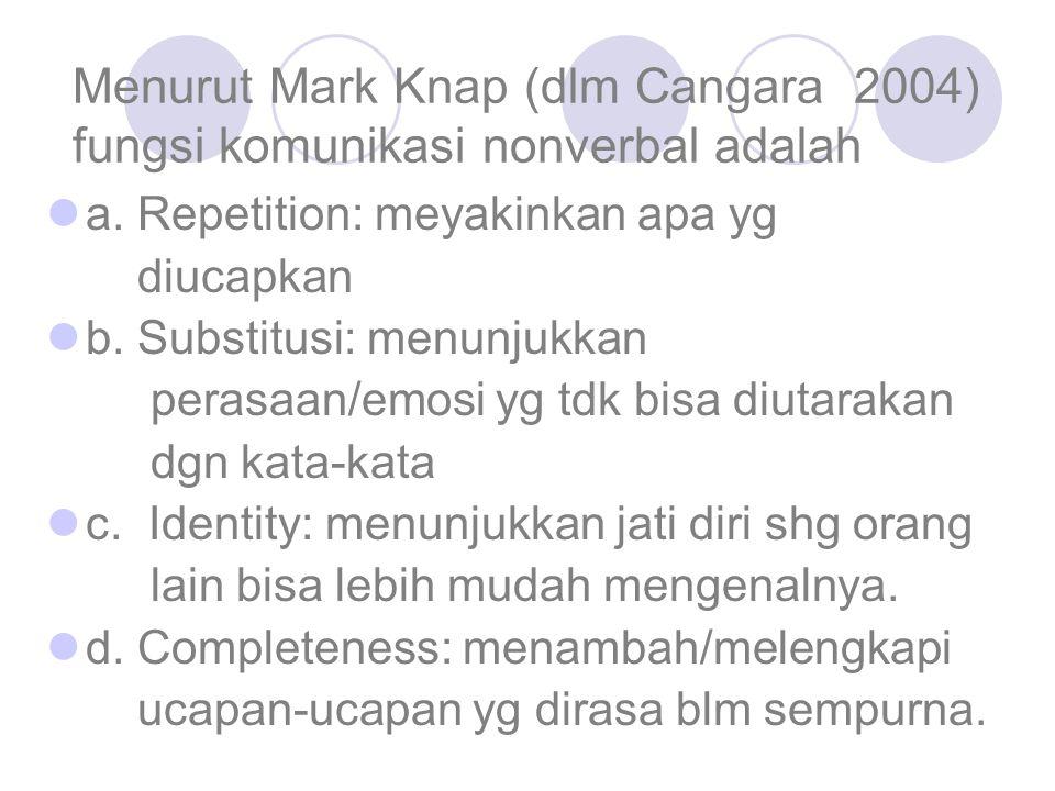 Menurut Mark Knap (dlm Cangara 2004) fungsi komunikasi nonverbal adalah