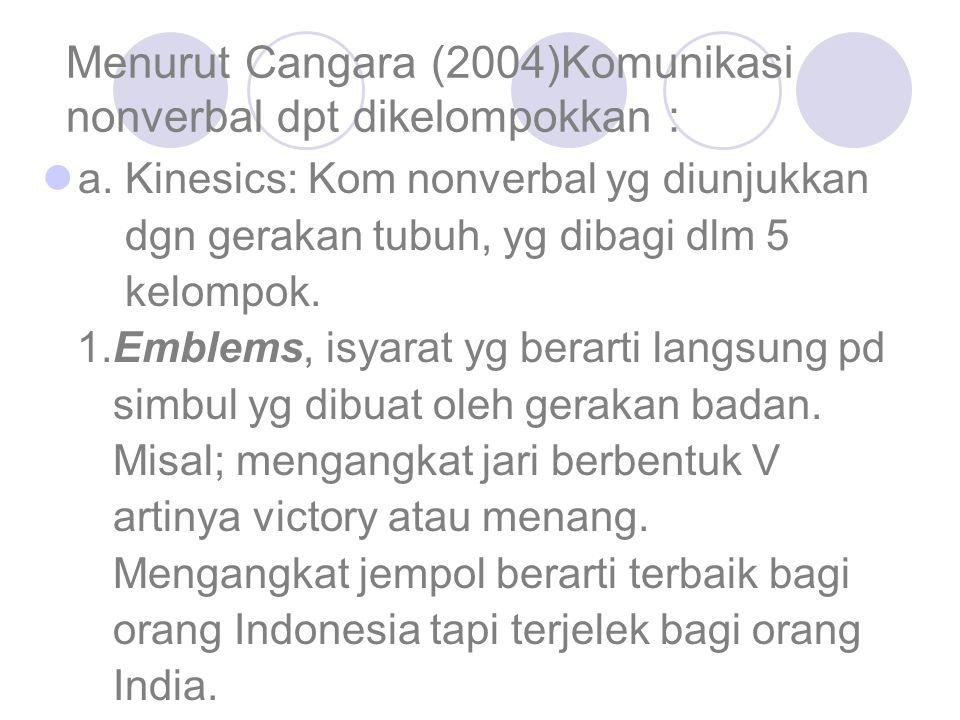 Menurut Cangara (2004)Komunikasi nonverbal dpt dikelompokkan :