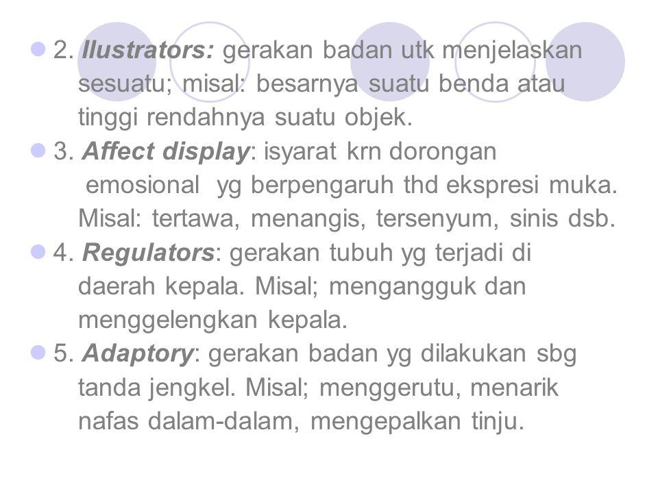 2. Ilustrators: gerakan badan utk menjelaskan