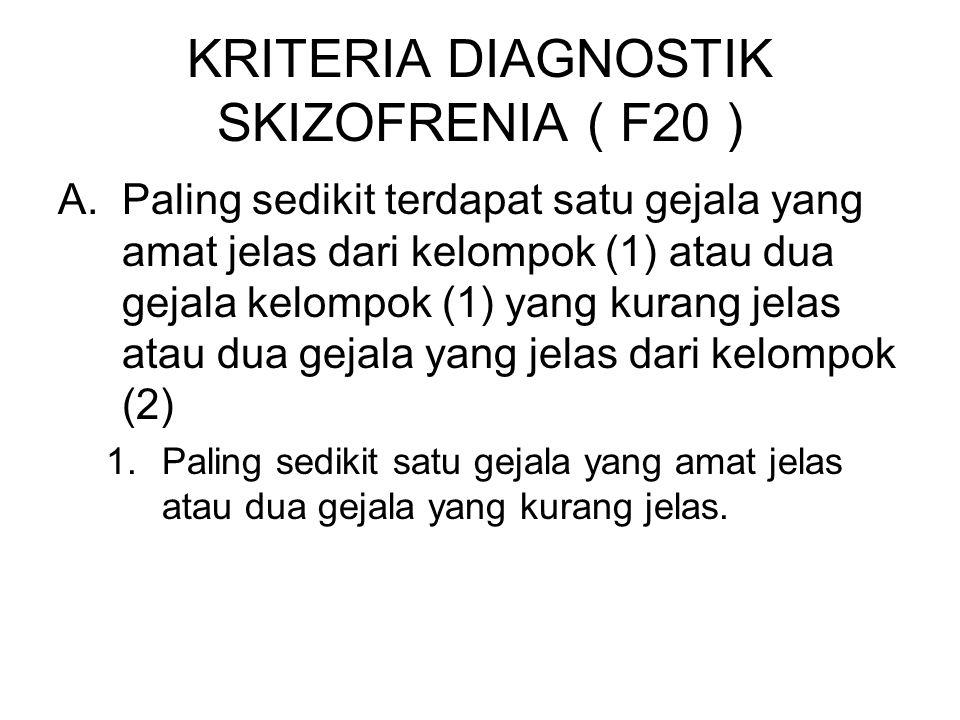 KRITERIA DIAGNOSTIK SKIZOFRENIA ( F20 )