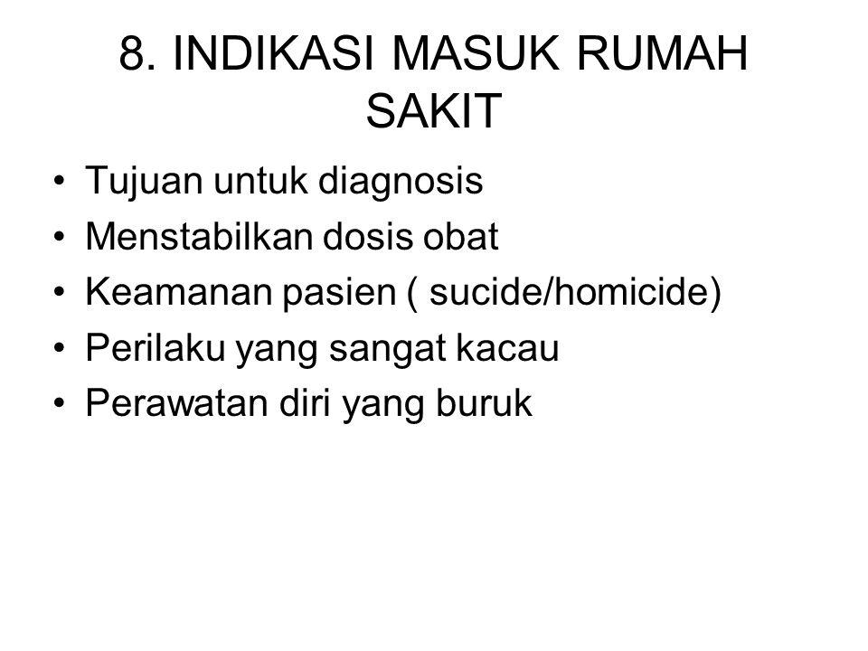8. INDIKASI MASUK RUMAH SAKIT