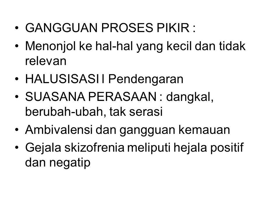 GANGGUAN PROSES PIKIR :