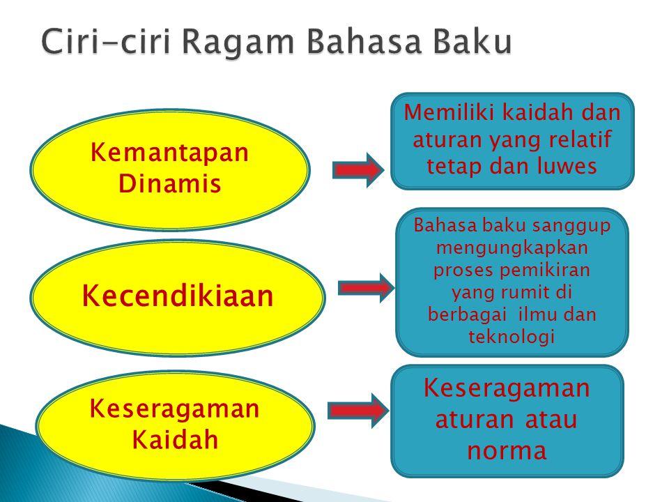Ciri-ciri Ragam Bahasa Baku