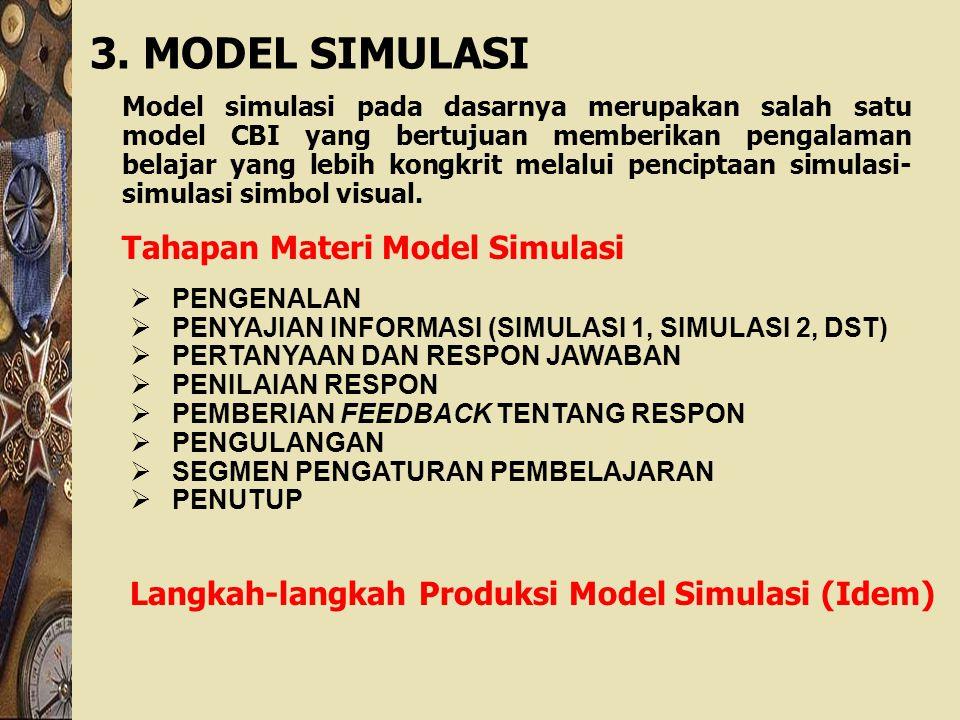 3. MODEL SIMULASI Tahapan Materi Model Simulasi