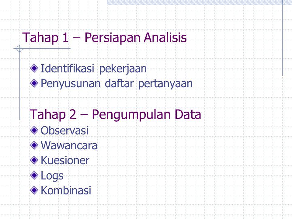 Tahap 1 – Persiapan Analisis