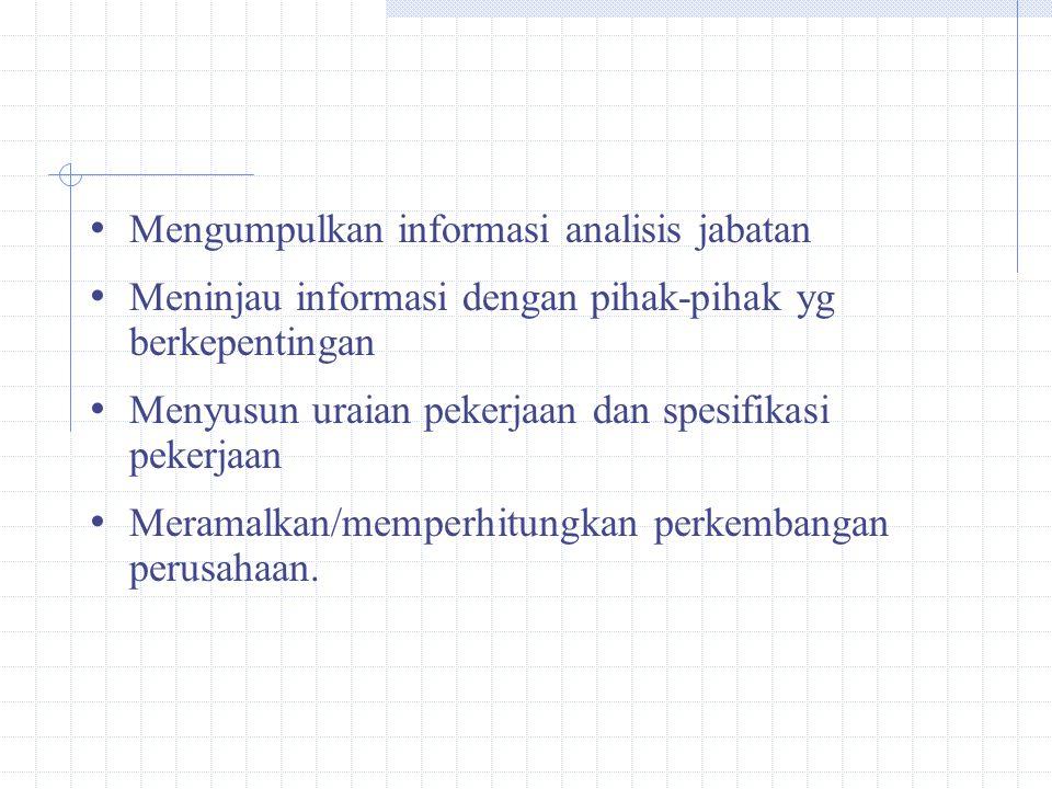 Mengumpulkan informasi analisis jabatan