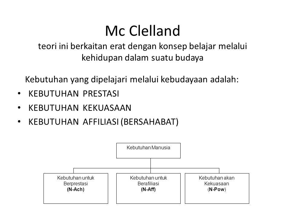 Mc Clelland teori ini berkaitan erat dengan konsep belajar melalui kehidupan dalam suatu budaya