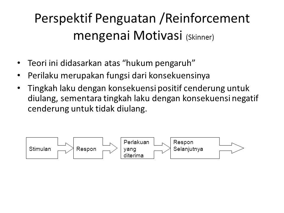 Perspektif Penguatan /Reinforcement mengenai Motivasi (Skinner)