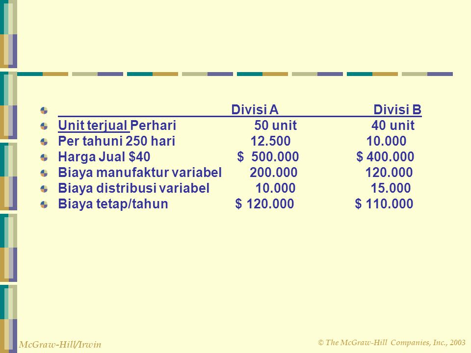 Divisi A Divisi B Unit terjual Perhari 50 unit 40 unit.