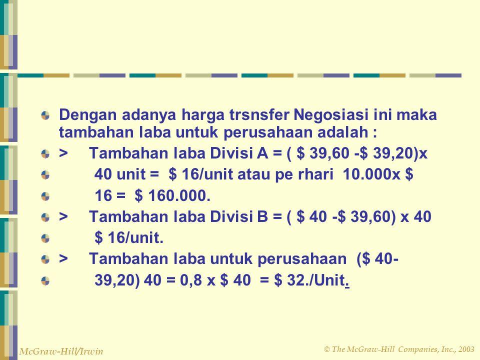 Dengan adanya harga trsnsfer Negosiasi ini maka tambahan laba untuk perusahaan adalah :