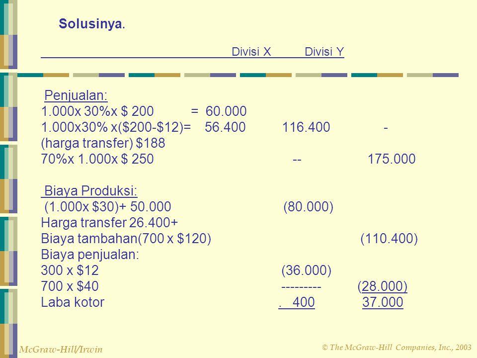 Solusinya. Divisi X Divisi Y. Penjualan: 1.000x 30%x $ 200 = 60.000.