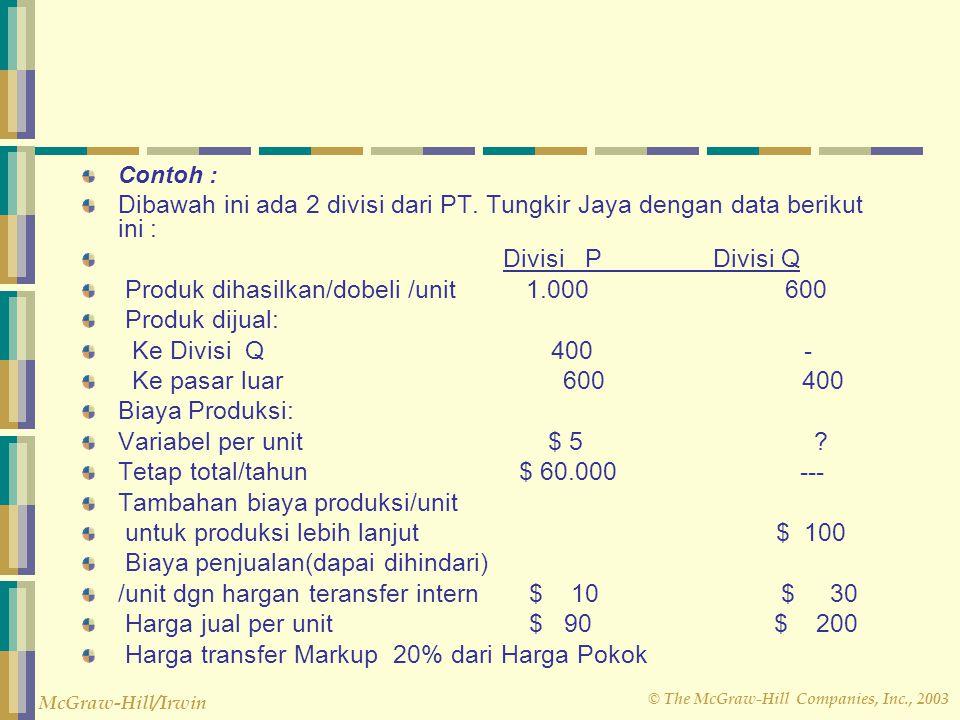 Produk dihasilkan/dobeli /unit 1.000 600 Produk dijual: