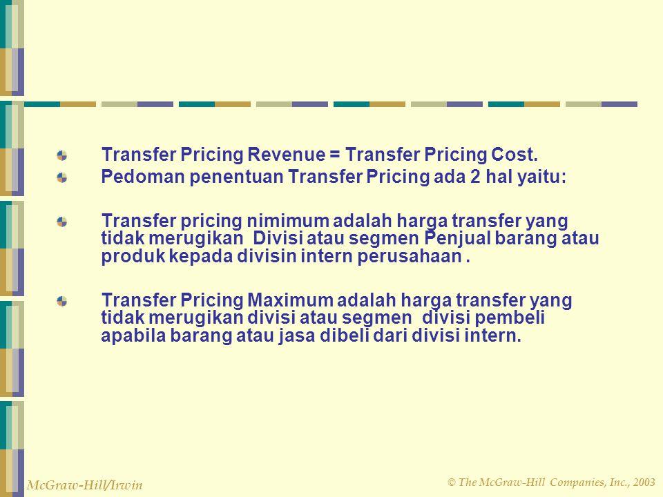 Transfer Pricing Revenue = Transfer Pricing Cost.