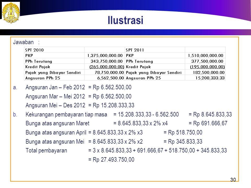Ilustrasi Jawaban : Angsuran Jan – Feb 2012 = Rp 6.562.500,00
