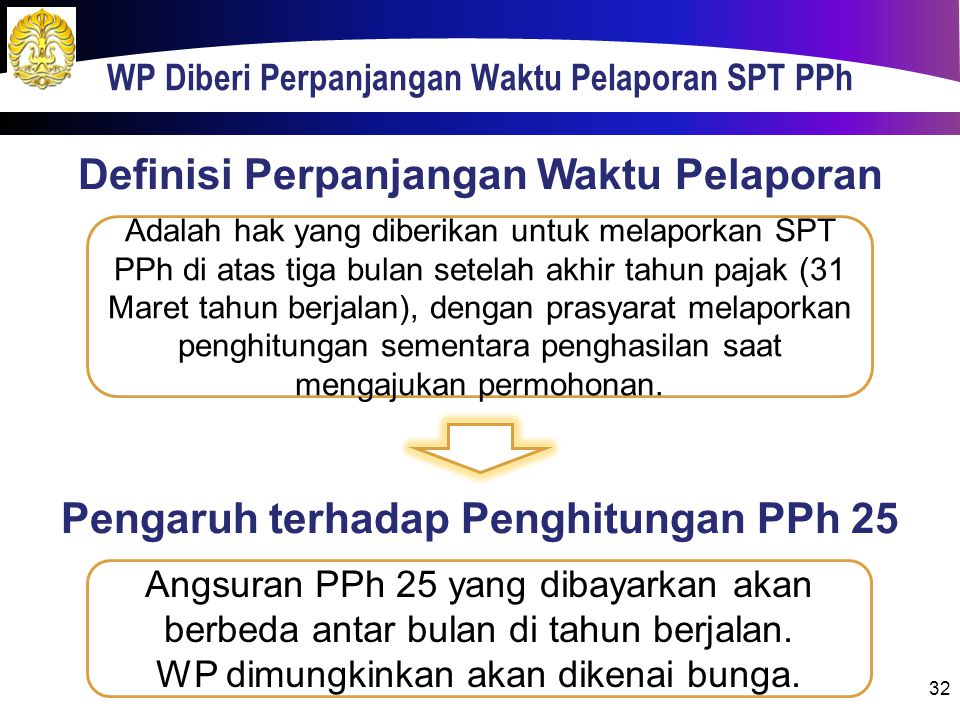 WP Diberi Perpanjangan Waktu Pelaporan SPT PPh