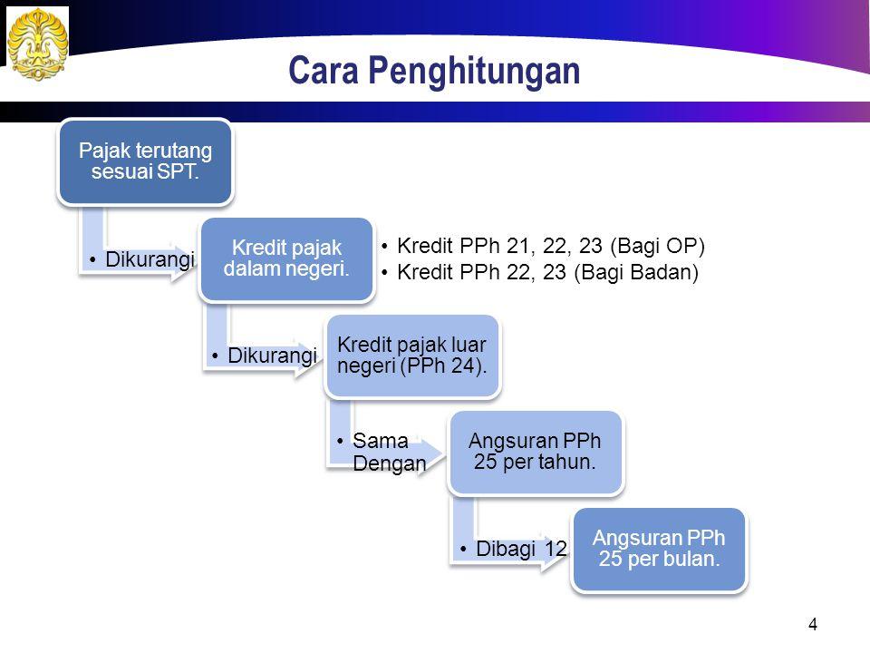 Cara Penghitungan Dikurangi Kredit PPh 21, 22, 23 (Bagi OP)